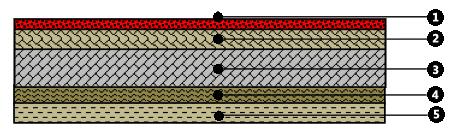 Покрытия из резиновой крошки