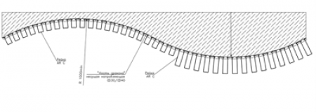 Кубообразные потолки Cesal